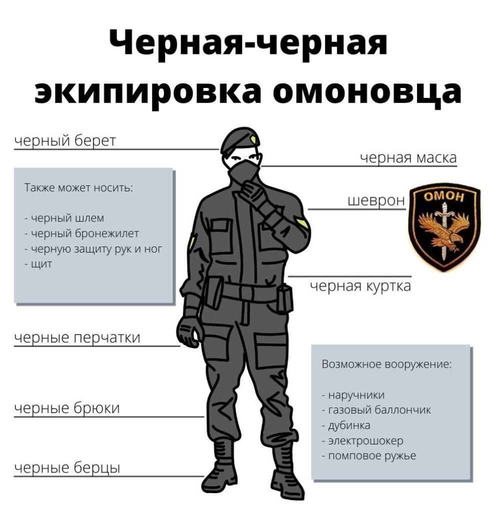 ОМОН Гродно Беларусь экипировка оружие
