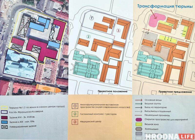 В Гродно появятся три пешеходных моста и зона отдыха вместо порта. Что еще ждет центр города?