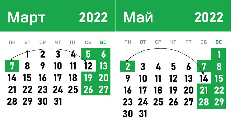 Когда будем отдыхать и работать в 2022 году? Опубликовали график переноса рабочих дней